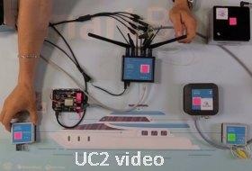 UC2 video